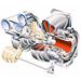 Turbodúchadlo Rema Turbo